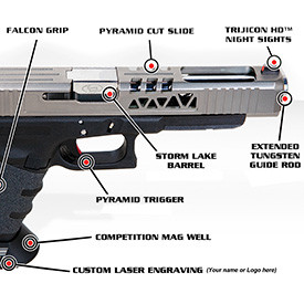 Admirable Parts And Accessories Glock Parts For Sale Glockstore Com Wiring 101 Capemaxxcnl